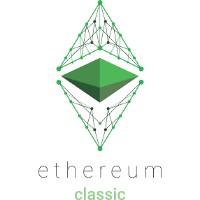 Previsão de Ethereum Classic