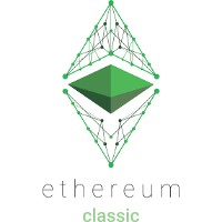 Prognoza Ethereum Classic